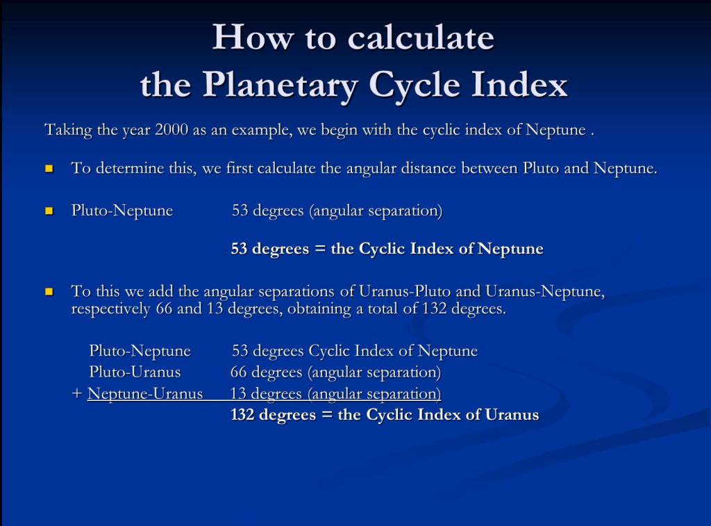 Calculate Index 1
