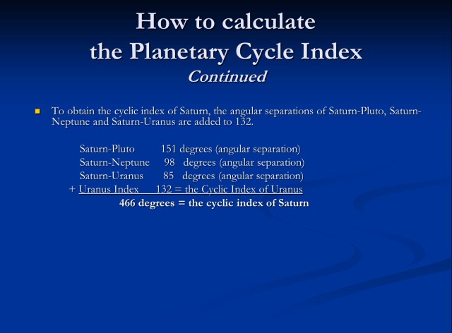 Calculate Index 2