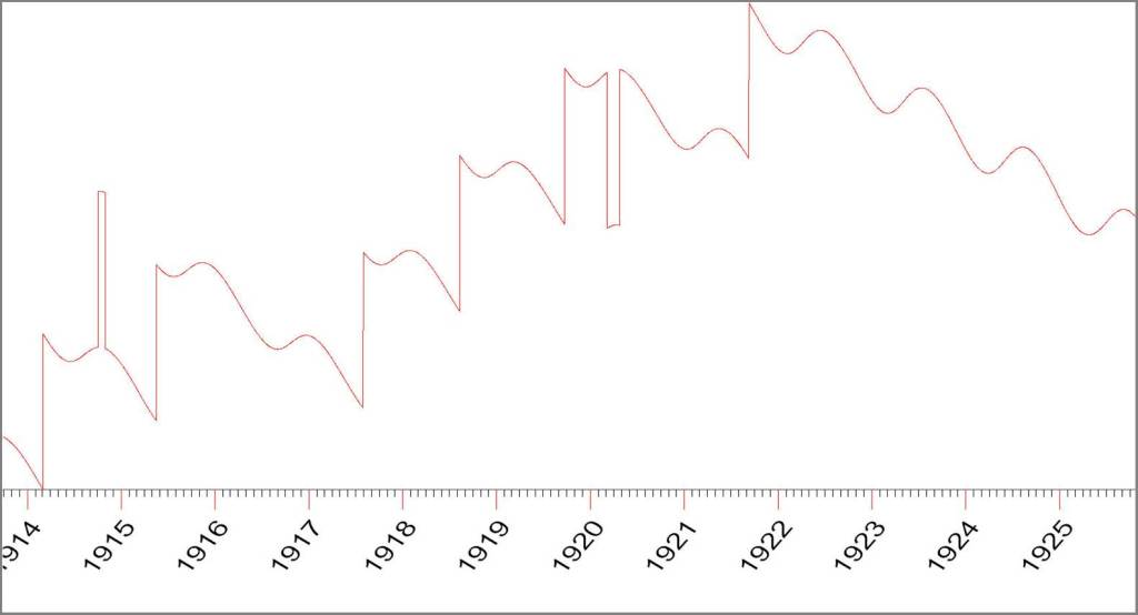 2011 INTO 2012 - THE 1ST DAY of THE NATIVE NEW YEAR Graph-planets-apart