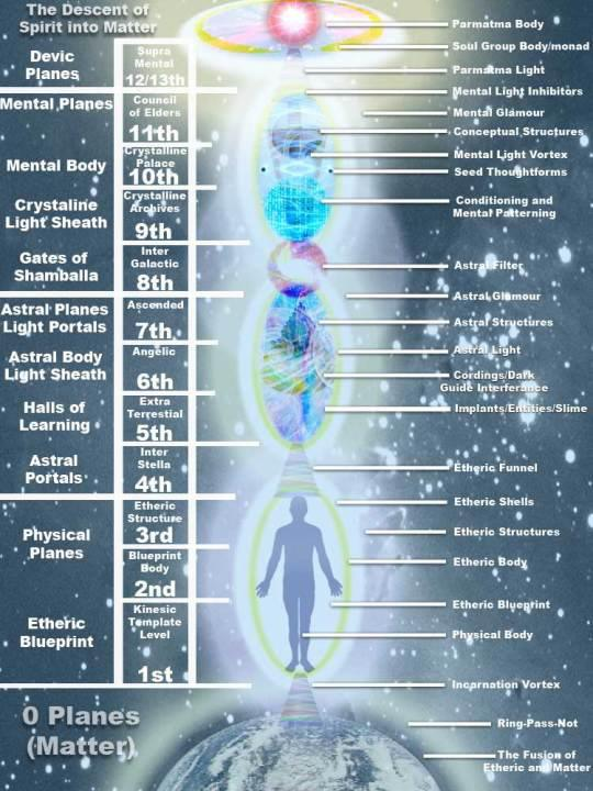 2011 INTO 2012 - THE 1ST DAY of THE NATIVE NEW YEAR Multi-dimensional