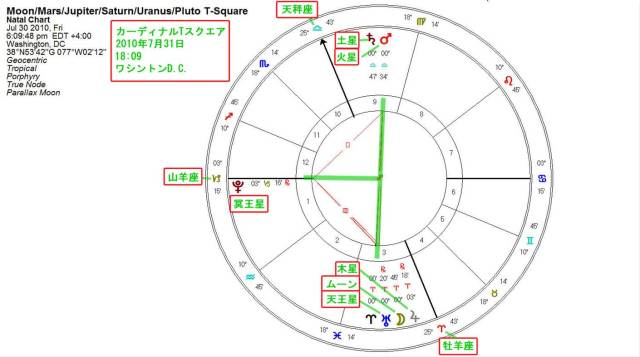 The Meaning of the Mayan Calendar End Date Within The