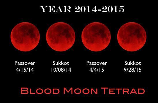Blood Moon 2014-2015