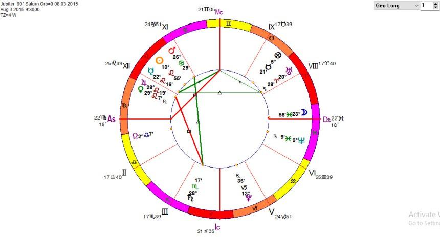 Jupiter 90° Saturn Orb=0 08.03.2015