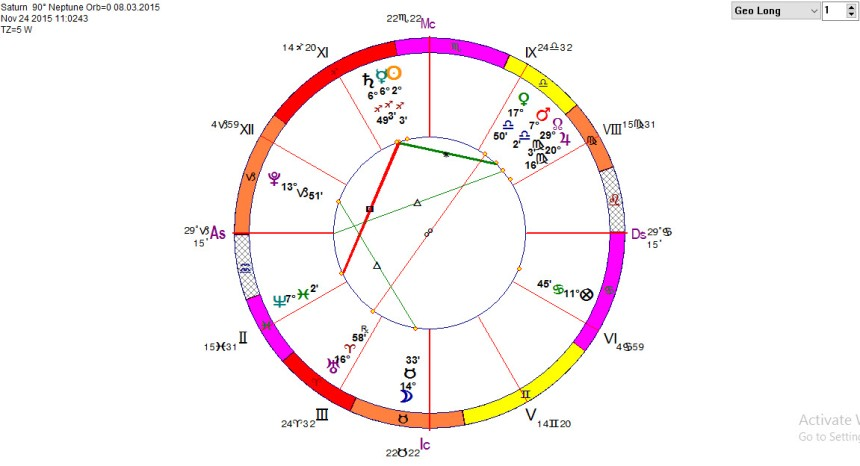 Saturn-Neptune Backward Square
