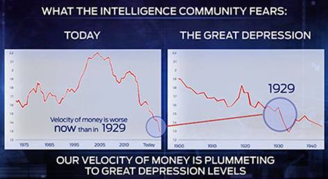 velocity-of-money_today_the-great-depression