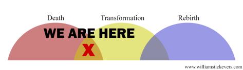 diagram_death-transformation-rebirth_we-are-here