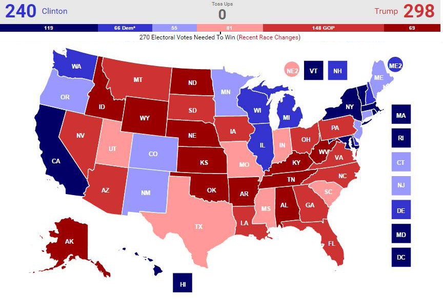 Astrology And Politics US Presidential General Election - Voting map 2016 us