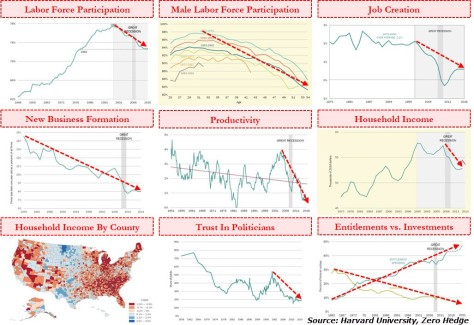 obama-recovery-graphs