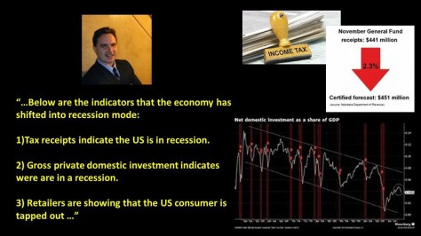 indicators-the-economy-has-shifted-into-a-recession