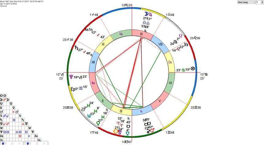 new-moon-april-10th-2017