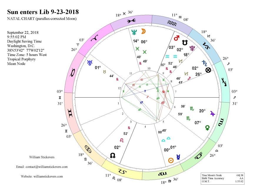 Sun Enter Libra Ingress 2018.jpg
