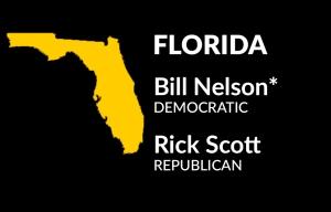 candidates-states_FL