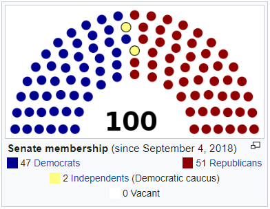 congress-seat-map_SENATE_wikipedia_2018-11-04