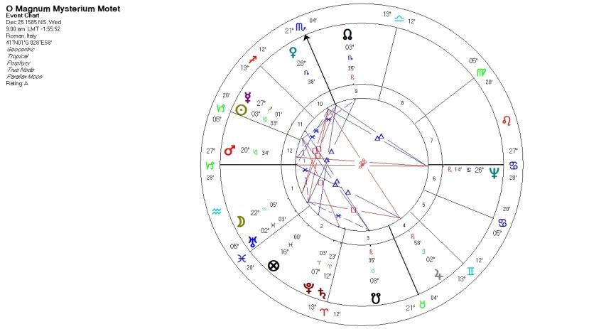 O magnum mysterium Motet 1585 Horoscope