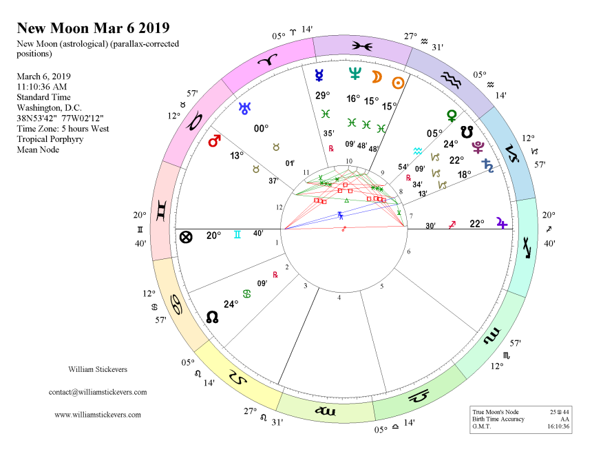 new-moon-2019-03-06_1103am_wash-dc_pis-SIR