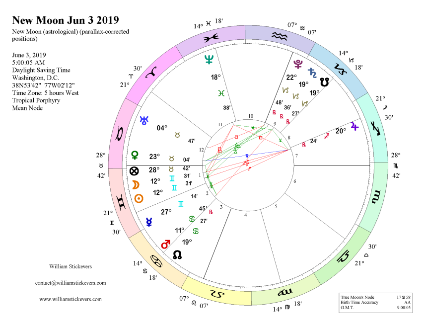 new-moon-2019-06-03_500am_wash-dc_gem-SIR