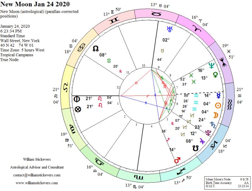 new-moon-2020-01-24_623pm_wash-dc_aqu