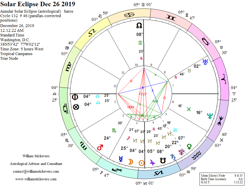 new-moon-2019-12-26_1222am_wash-dc_cap-SIR.png